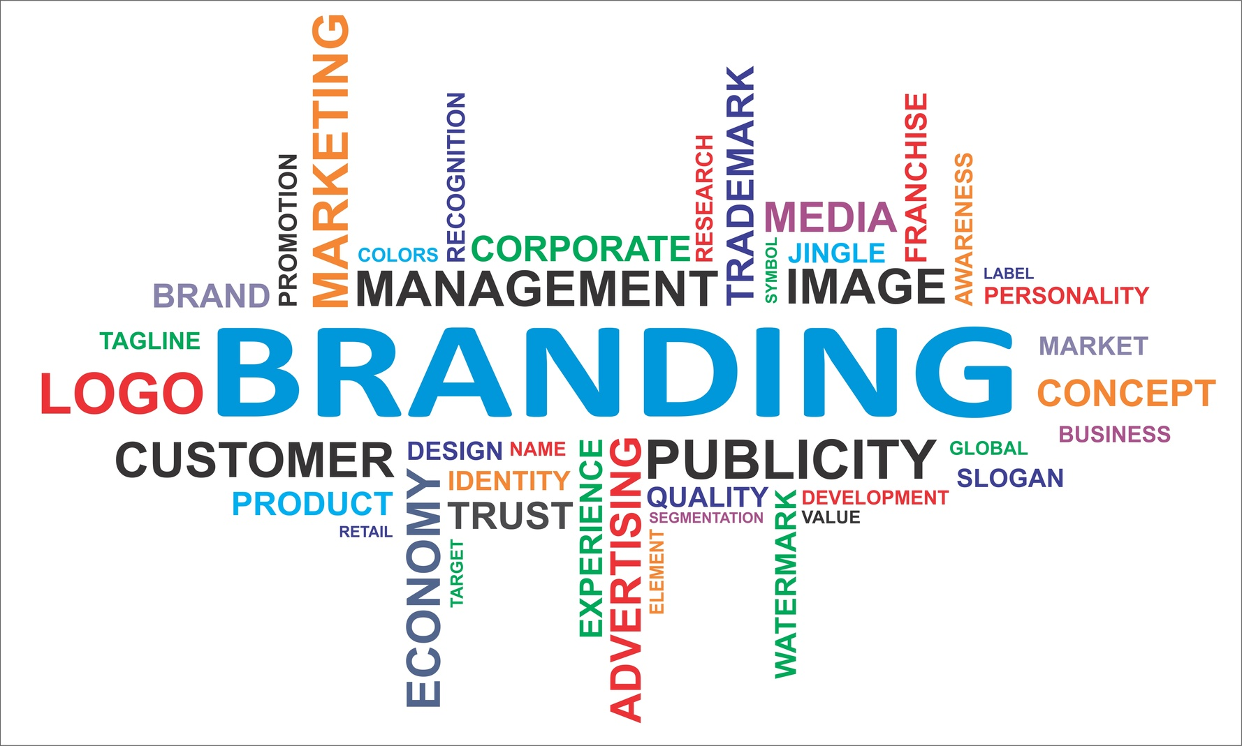 Brand Management Consultants Lucknow Creative Branding Agency, Image Branding